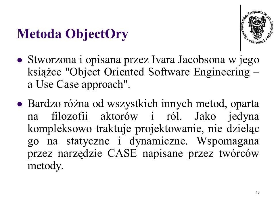 40 Metoda ObjectOry Stworzona i opisana przez Ivara Jacobsona w jego książce