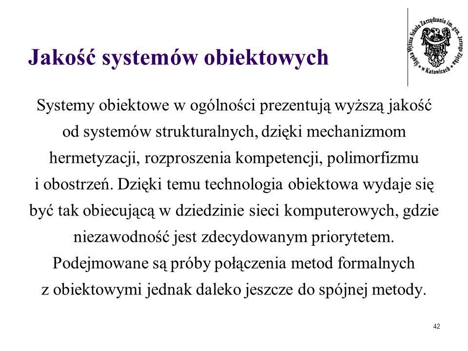 42 Jakość systemów obiektowych Systemy obiektowe w ogólności prezentują wyższą jakość od systemów strukturalnych, dzięki mechanizmom hermetyzacji, roz