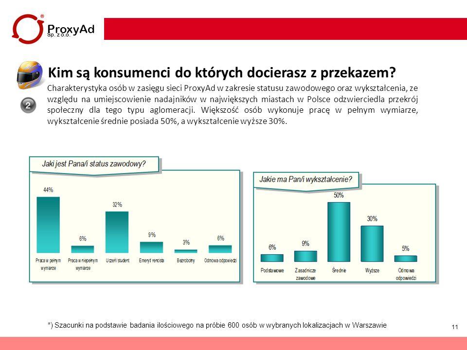 11 Charakterystyka osób w zasięgu sieci ProxyAd w zakresie statusu zawodowego oraz wykształcenia, ze względu na umiejscowienie nadajników w największy