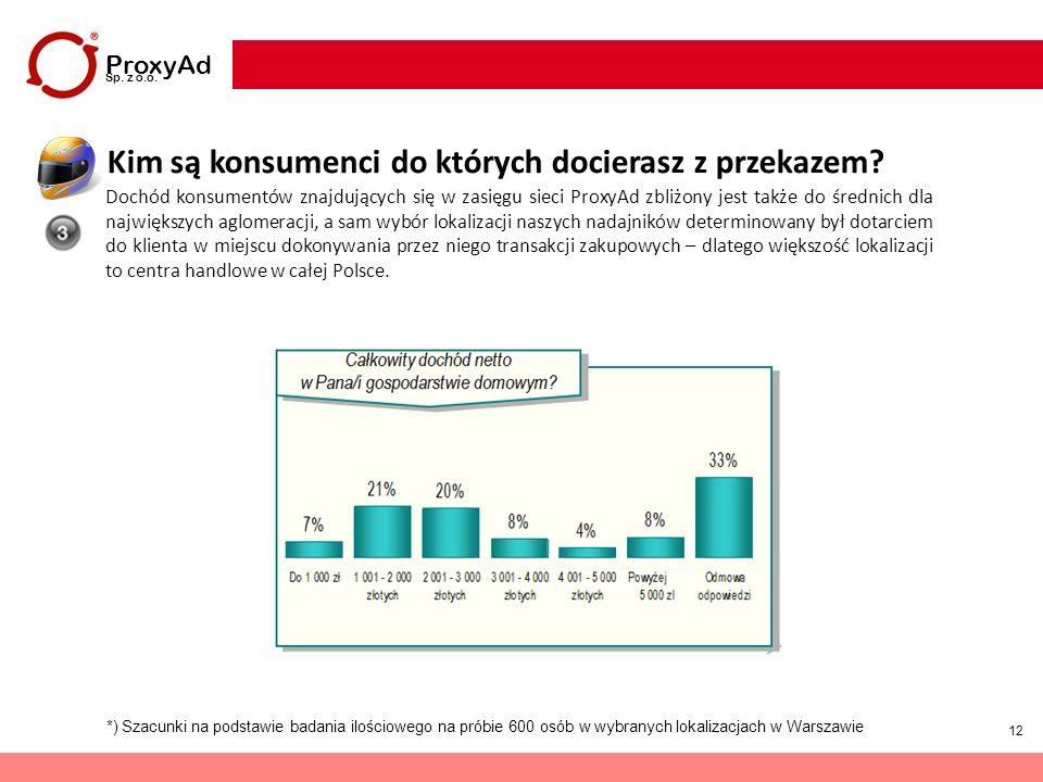 12 Dochód konsumentów znajdujących się w zasięgu sieci ProxyAd zbliżony jest także do średnich dla największych aglomeracji, a sam wybór lokalizacji n