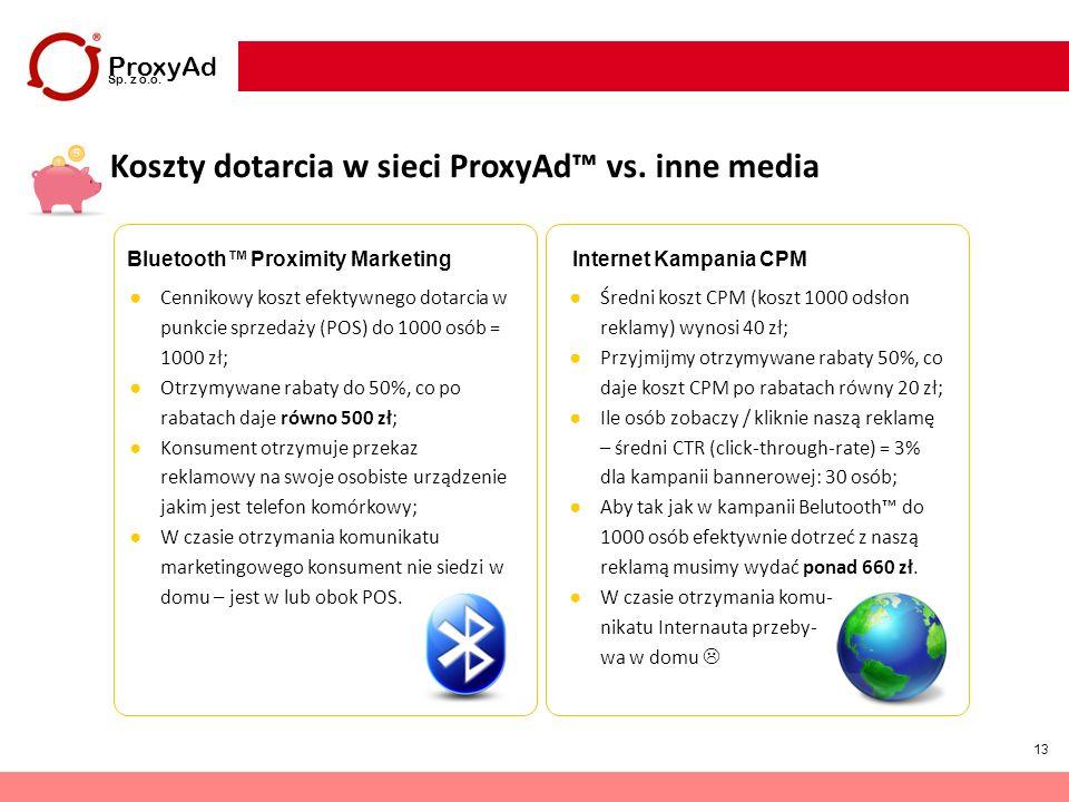 13 ProxyAd Sp. z o.o. Koszty dotarcia w sieci ProxyAd vs. inne media Bluetooth Proximity MarketingInternet Kampania CPM Cennikowy koszt efektywnego do