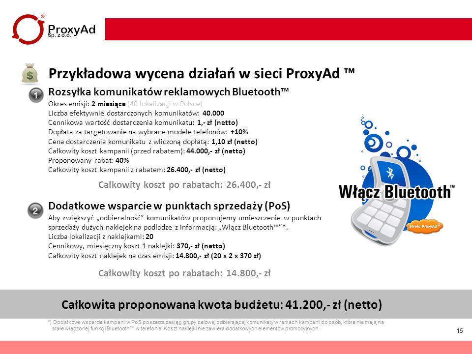 15 Rozsyłka komunikatów reklamowych Bluetooth Okres emisji: 2 miesiące (40 lokalizacji w Polsce) Liczba efektywnie dostarczonych komunikatów: 40.000 C