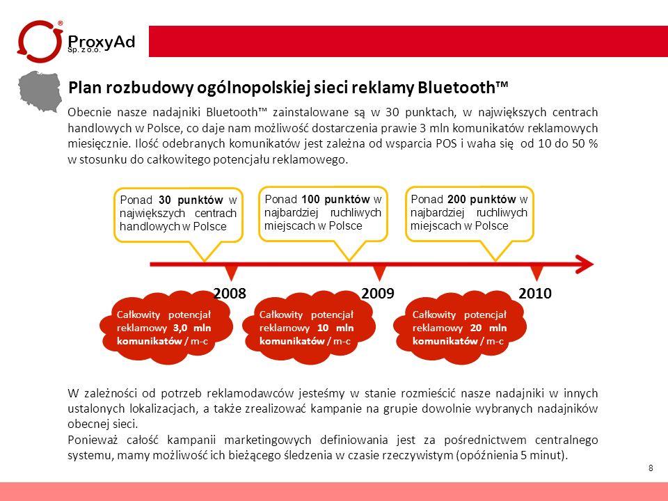 8 Obecnie nasze nadajniki Bluetooth zainstalowane są w 30 punktach, w największych centrach handlowych w Polsce, co daje nam możliwość dostarczenia pr