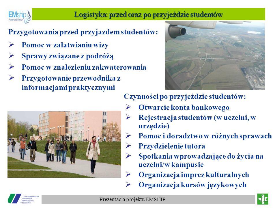 Prezentacja projektu EMSHIP Logistyka: przed oraz po przyjeździe studentów Przygotowania przed przyjazdem studentów: Pomoc w załatwianiu wizy Sprawy z