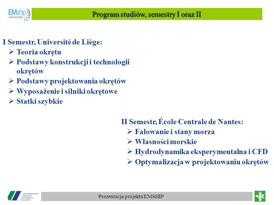 Prezentacja projektu EMSHIP II Semestr, École Centrale de Nantes: Falowanie i stany morza Własności morskie Hydrodynamika eksperymentalna i CFD Optyma