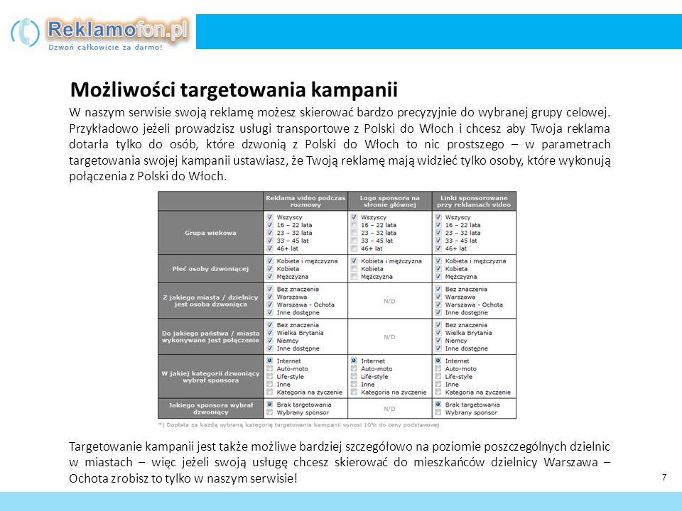 8 Wyniki kampanii testowej dla Alior Bank Średni CTR dla zadanego okresu (do dnia 23.06.2009) trwania kampanii wyniósł 3,58%, co przy 159.477 wyświetleniach reklamy dało 5.702 kliknięcia (wejścia na stronę reklamodawcy).