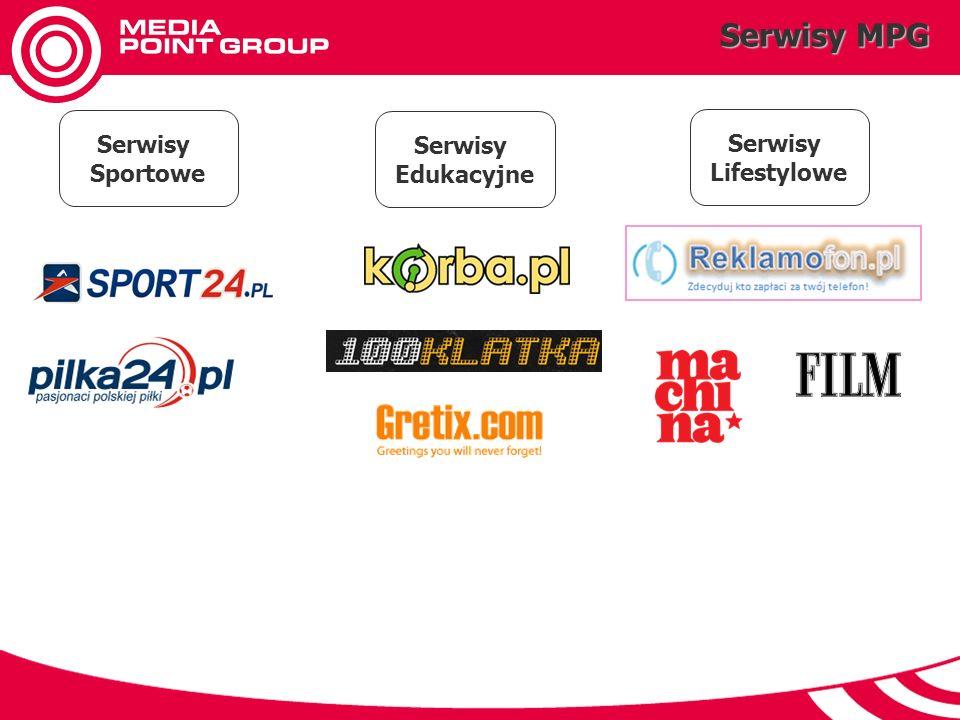 Serwisy MPG Serwisy Sportowe Serwisy Edukacyjne Serwisy Lifestylowe