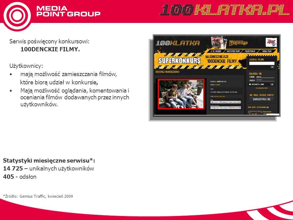 *badanie Gemius Traffic, luty 2009 Serwis poświęcony konkursowi: 100DENCKIE FILMY.