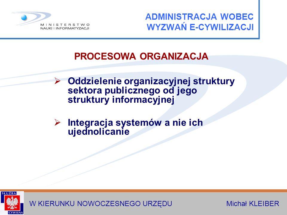 W KIERUNKU NOWOCZESNEGO URZĘDU Michał KLEIBER Oddzielenie organizacyjnej struktury sektora publicznego od jego struktury informacyjnej Integracja systemów a nie ich ujednolicanie ADMINISTRACJA WOBEC WYZWAŃ E-CYWILIZACJI PROCESOWA ORGANIZACJA