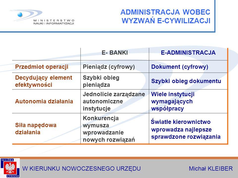 W KIERUNKU NOWOCZESNEGO URZĘDU Michał KLEIBER ADMINISTRACJA WOBEC WYZWAŃ E-CYWILIZACJI E- BANKIE-ADMINISTRACJA Przedmiot operacjiPieniądz (cyfrowy)Dokument (cyfrowy) Decydujący element efektywności Szybki obieg pieniądza Szybki obieg dokumentu Autonomia działania Jednolicie zarządzane autonomiczne instytucje Wiele instytucji wymagających współpracy Siła napędowa działania Konkurencja wymusza wprowadzanie nowych rozwiązań wprowadza najlepsze sprawdzone rozwiązania Światłe kierownictwo