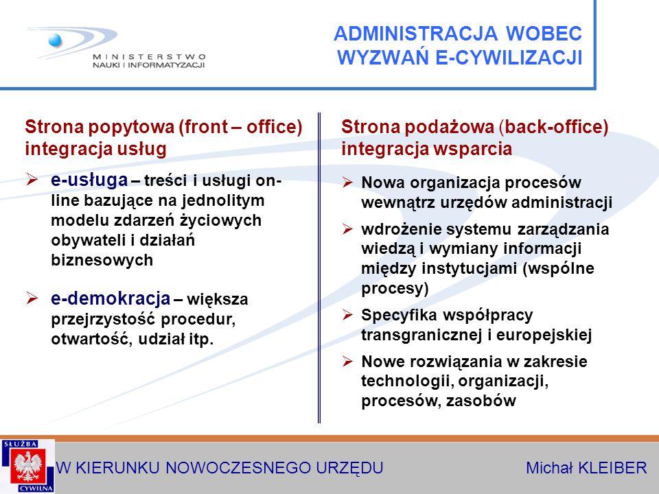 W KIERUNKU NOWOCZESNEGO URZĘDU Michał KLEIBER Strona popytowa (front – office) integracja usług e-usługa – treści i usługi on- line bazujące na jednolitym modelu zdarzeń życiowych obywateli i działań biznesowych e-demokracja – większa przejrzystość procedur, otwartość, udział itp.
