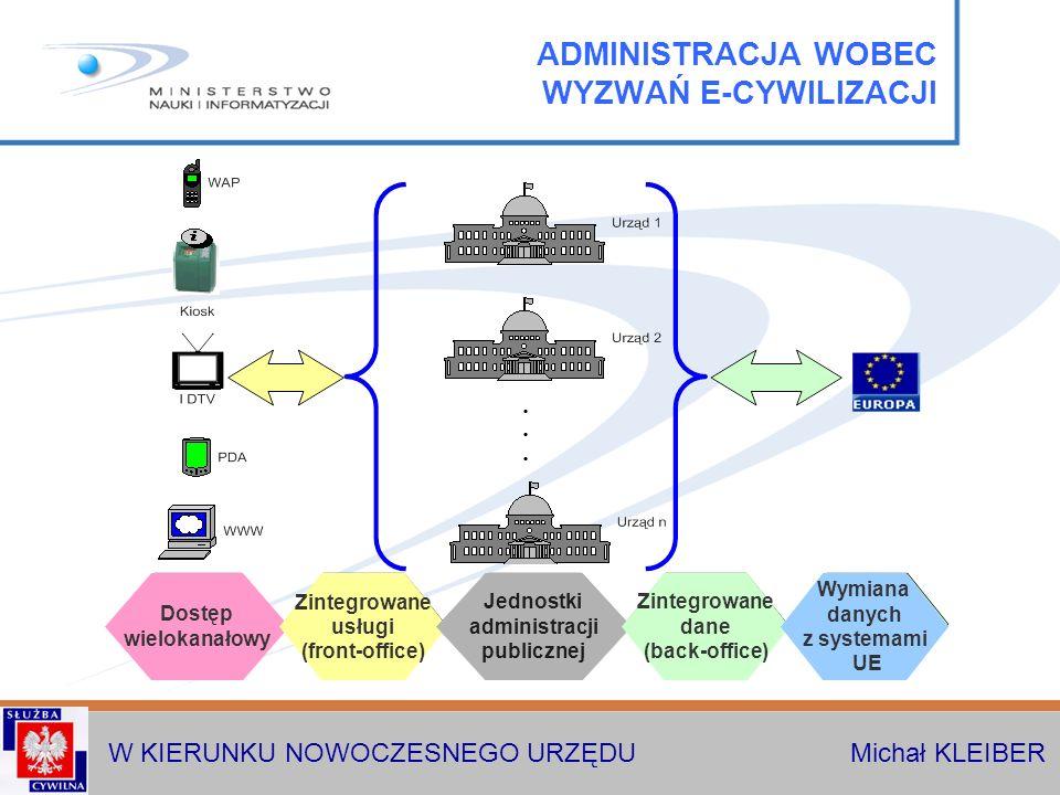W KIERUNKU NOWOCZESNEGO URZĘDU Michał KLEIBER ADMINISTRACJA WOBEC WYZWAŃ E-CYWILIZACJI Dostęp wielokanałowy Zintegrowane usługi (front-office) Jednostki administracji publicznej Zintegrowane dane (back-office) Wymiana danych z systemami UE