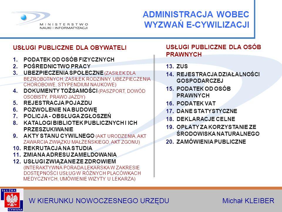 W KIERUNKU NOWOCZESNEGO URZĘDU Michał KLEIBER ADMINISTRACJA WOBEC WYZWAŃ E-CYWILIZACJI USŁUGI PUBLICZNE DLA OBYWATELI USŁUGI PUBLICZNE DLA OSÓB PRAWNY