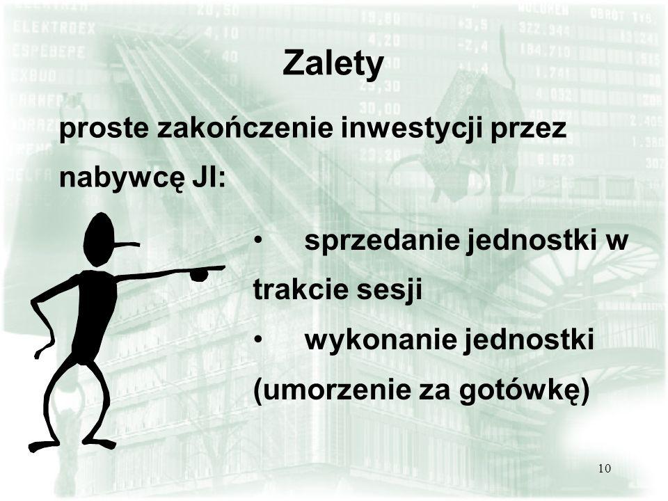 10 Zalety proste zakończenie inwestycji przez nabywcę JI: sprzedanie jednostki w trakcie sesji wykonanie jednostki (umorzenie za gotówkę)