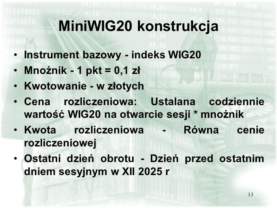 13 MiniWIG20 konstrukcja Instrument bazowy - indeks WIG20 Mnożnik - 1 pkt = 0,1 zł Kwotowanie - w złotych Cena rozliczeniowa: Ustalana codziennie wart