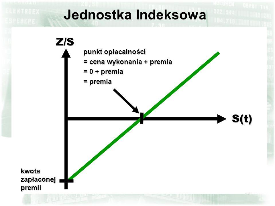18 Jednostka Indeksowa S(t) Z/S Cena wykonania X pkt cena wykonania = 0 pkt Cena wykonania 0 pkt S(t) Z/S kwota zapłaconej premii punkt opłacalności =