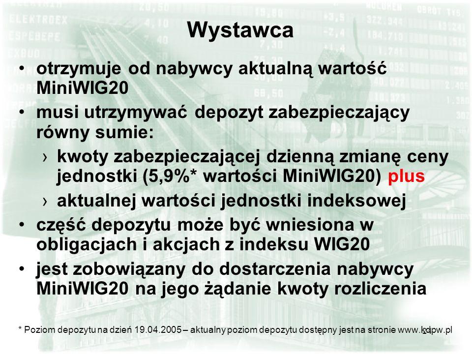 24 Wystawca otrzymuje od nabywcy aktualną wartość MiniWIG20 musi utrzymywać depozyt zabezpieczający równy sumie: kwoty zabezpieczającej dzienną zmianę