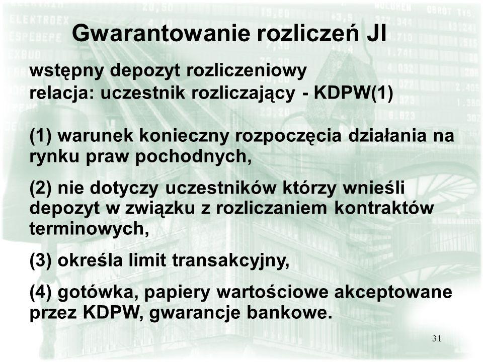 31 Gwarantowanie rozliczeń JI wstępny depozyt rozliczeniowy relacja: uczestnik rozliczający - KDPW(1) (1) warunek konieczny rozpoczęcia działania na r