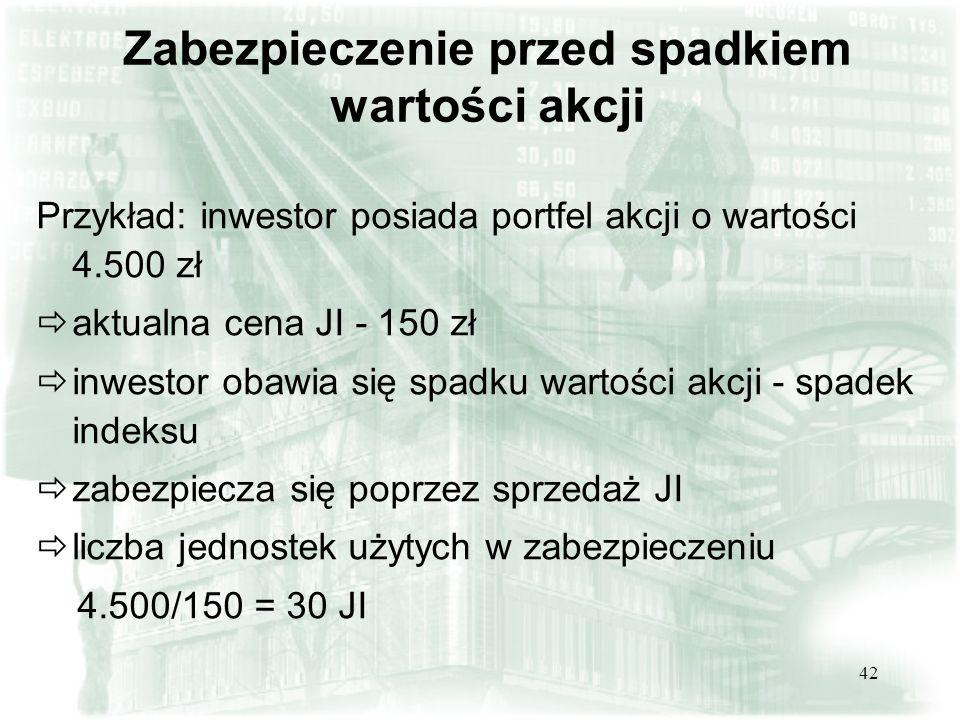 42 Zabezpieczenie przed spadkiem wartości akcji Przykład: inwestor posiada portfel akcji o wartości 4.500 zł aktualna cena JI - 150 zł inwestor obawia