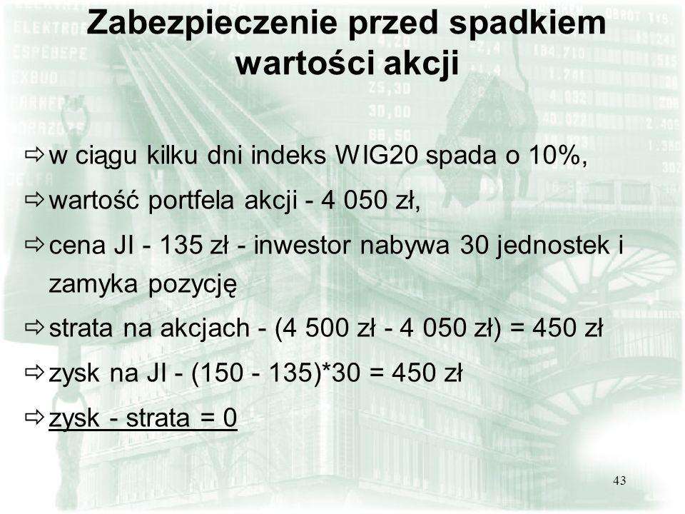 43 Zabezpieczenie przed spadkiem wartości akcji w ciągu kilku dni indeks WIG20 spada o 10%, wartość portfela akcji - 4 050 zł, cena JI - 135 zł - inwe