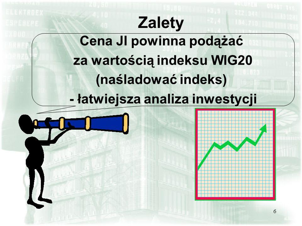 6 Zalety Cena JI powinna podążać za wartością indeksu WIG20 (naśladować indeks) - łatwiejsza analiza inwestycji