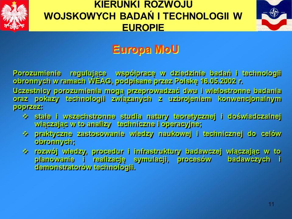 11 KIERUNKI ROZWOJU WOJSKOWYCH BADAŃ I TECHNOLOGII W EUROPIE Europa MoU Porozumienie regulujące współpracę w dziedzinie badań i technologii obronnych