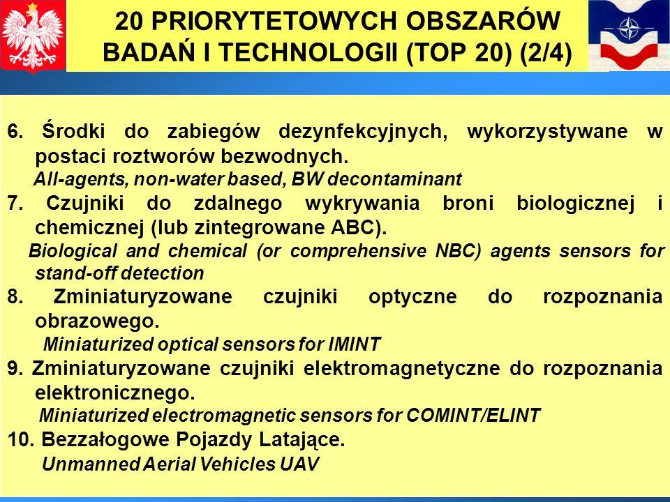 15 6. Środki do zabiegów dezynfekcyjnych, wykorzystywane w postaci roztworów bezwodnych. All-agents, non-water based, BW decontaminant 7. Czujniki do