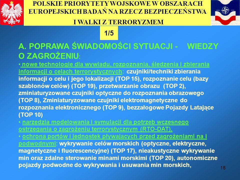 18 POLSKIE PRIORYTETY WOJSKOWE W OBSZARACH EUROPEJSKICH BADAŃ NA RZECZ BEZPIECZEŃSTWA I WALKI Z TERRORYZMEM 1/5 A. POPRAWA ŚWIADOMOŚCI SYTUACJI - WIED