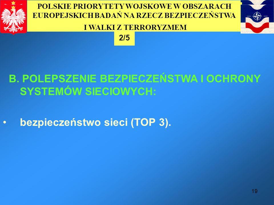 19 LIST OF PRIORITY MISSIONS OF PREPARATORY ACTION AND TOP 20 POLISH MILITARY R&T NEEDS B. POLEPSZENIE BEZPIECZEŃSTWA I OCHRONY SYSTEMÓW SIECIOWYCH: b