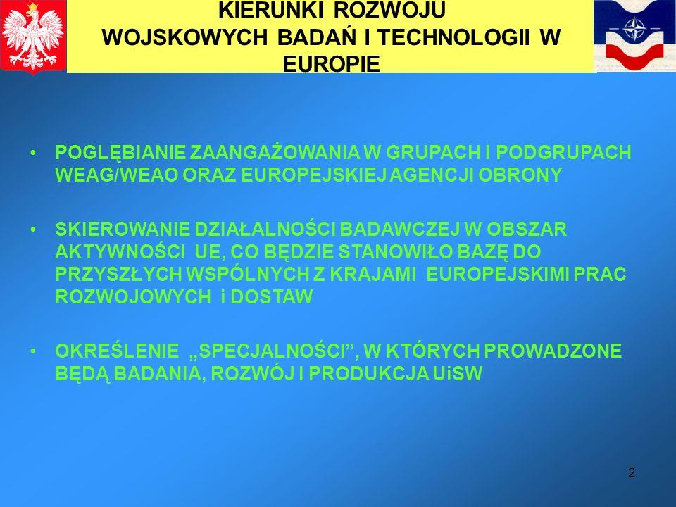 3 KIERUNKI ROZWOJU WOJSKOWYCH BADAŃ I TECHNOLOGII W EUROPIE EUROPEJSKA AGENCJA OBRONY (EDA); ZACHODNIOEUROPEJSKA GRUPA UZBROJENIA - EUROPA - ERG1; POLSKIE TOP 20; EUROPEJSKI PROGRAM BADAŃ NA RZECZ BEZPIECZEŃSTWA (ESRP).