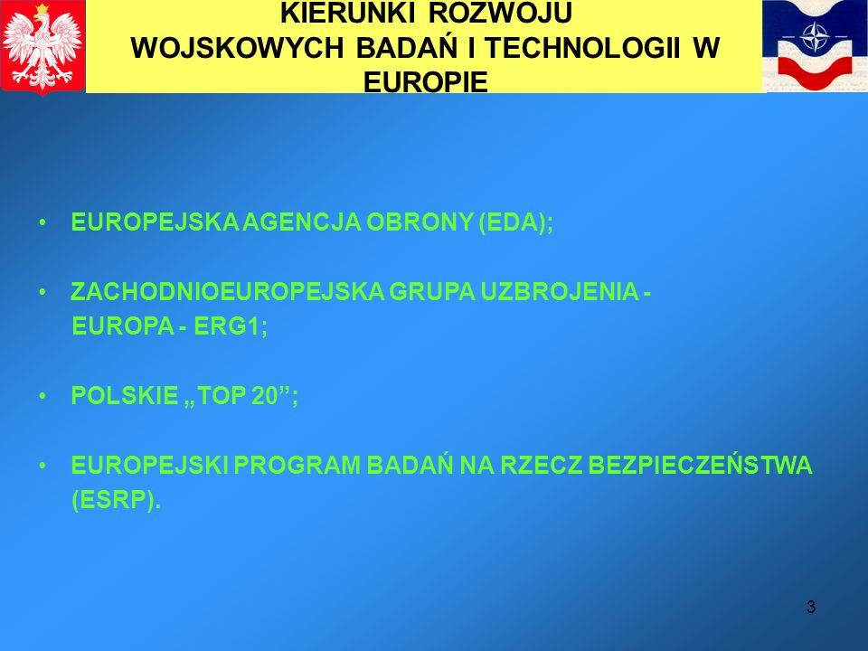 3 KIERUNKI ROZWOJU WOJSKOWYCH BADAŃ I TECHNOLOGII W EUROPIE EUROPEJSKA AGENCJA OBRONY (EDA); ZACHODNIOEUROPEJSKA GRUPA UZBROJENIA - EUROPA - ERG1; POL