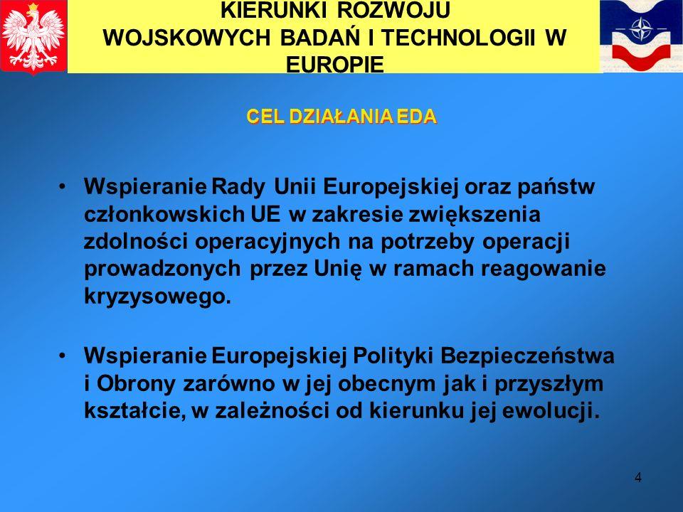 5 KIERUNKI ROZWOJU WOJSKOWYCH BADAŃ I TECHNOLOGII W EUROPIE Rozwijanie zdolności operacyjnych na potrzeby operacji Unii Europejskiej.