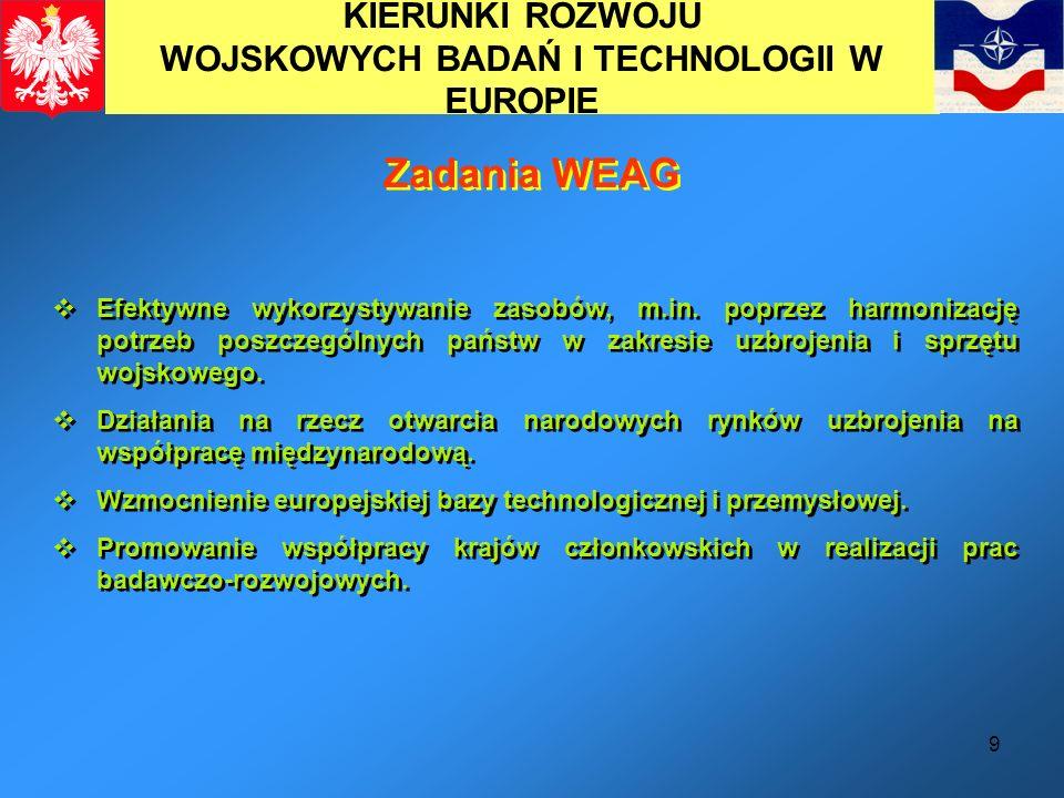 9 KIERUNKI ROZWOJU WOJSKOWYCH BADAŃ I TECHNOLOGII W EUROPIE Zadania WEAG Efektywne wykorzystywanie zasobów, m.in. poprzez harmonizację potrzeb poszcze