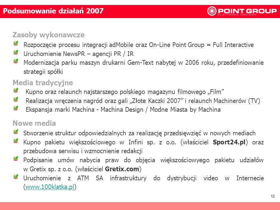 12 Rozpoczęcie procesu integracji adMobile oraz On-Line Point Group = Full Interactive Uruchomienie NewsPR – agencji PR / IR Modernizacja parku maszyn