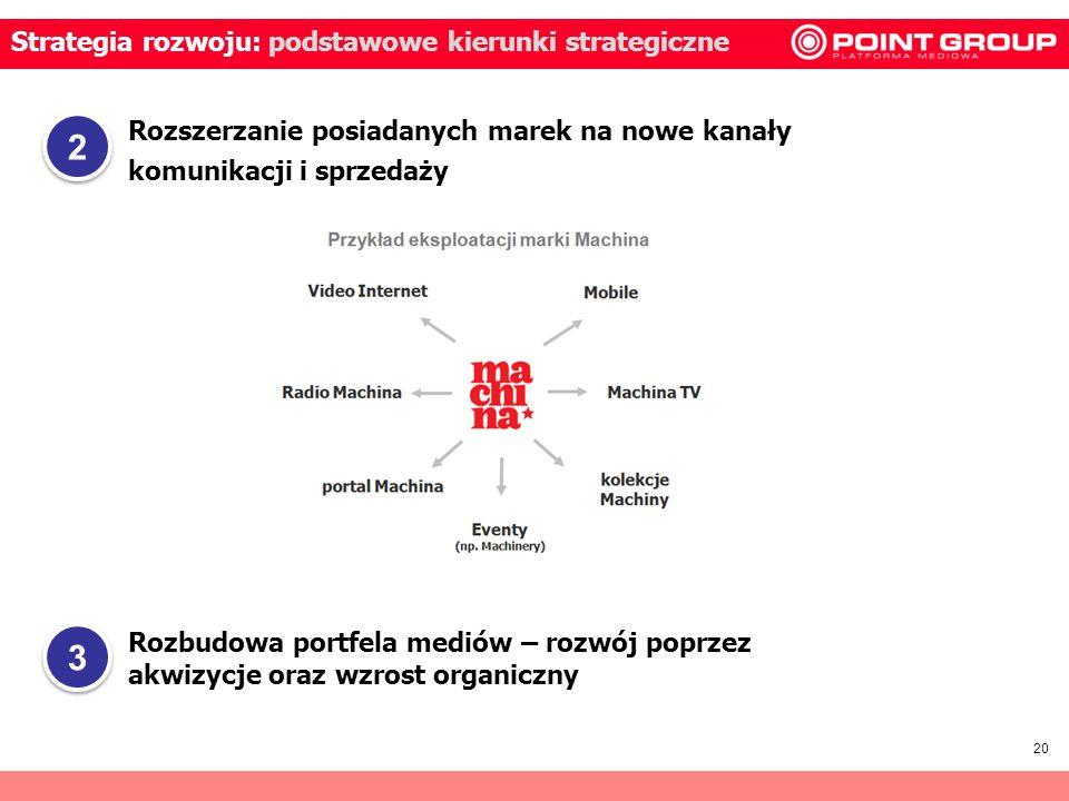 20 Strategia rozwoju: podstawowe kierunki strategiczne Rozbudowa portfela mediów – rozwój poprzez akwizycje oraz wzrost organiczny 2 2 Rozszerzanie po