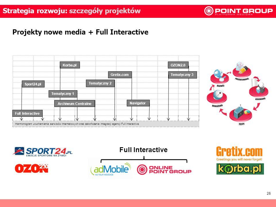 26 Gretix.comKorba.plSport24.pl Tematyczny 2 NavigatorOZON2.0Tematyczny 1Archiwum Centralne Harmonogram uruchamiania serwisów internetowych oraz zakoń