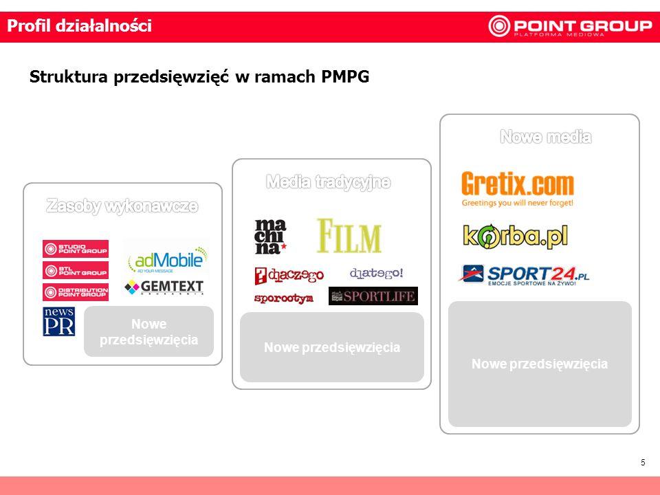 5 Struktura przedsięwzięć w ramach PMPG Nowe przedsięwzięcia Profil działalności