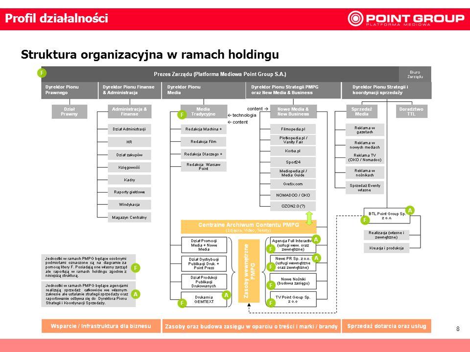 19 Strategia rozwoju: podstawowe kierunki strategiczne digitalizacja posiadanych treści redakcyjnych (Film, Machina, Dlaczego, …) archiwizowanie i zarządzanie treściami tworzonymi w ramach poszczególnych redakcji udostępnianie zasobów treściowych i multimedialnych między redakcjami (TV Machina, Radio Machina, portal Machina, Film, …) usprawnienie współpracy w ramach zespołów redakcyjnych - wspomaganie powstawania treści dystrybucja treści multimedialnych w Internecie, telewizji, na telefony komórkowe sprzedaż treści w segmencie B2B szukanie nowych form dystrybucji i syndykacji zasobów (Internet, mobile) budowa serwisów internetowych oraz serwisów mobile w ramach synergii grupy 1 1 Cyfryzacja treści oraz budowa sieci dystrybucji w nowych mediach