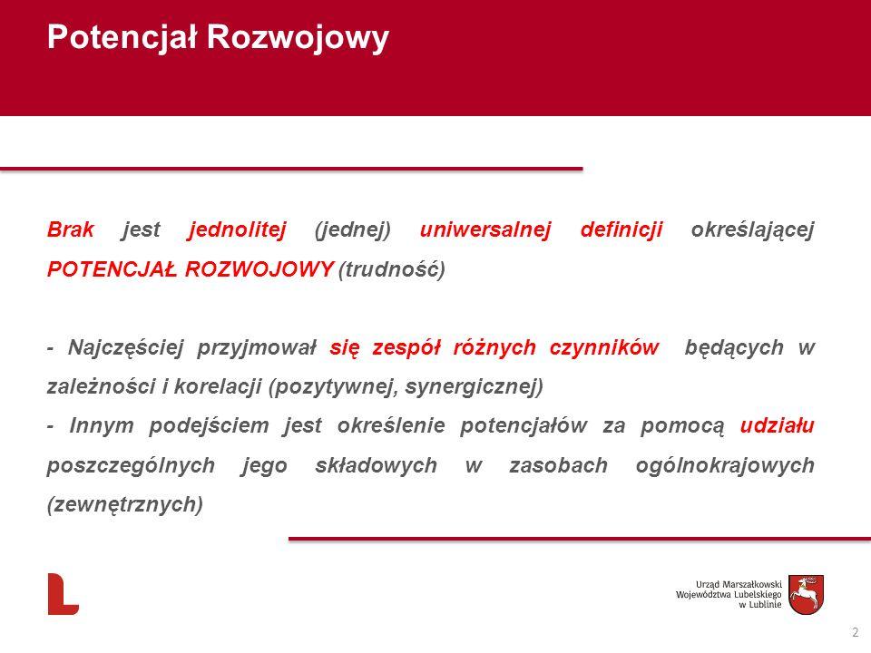 2 Potencjał Rozwojowy Brak jest jednolitej (jednej) uniwersalnej definicji określającej POTENCJAŁ ROZWOJOWY (trudność) - Najczęściej przyjmował się ze