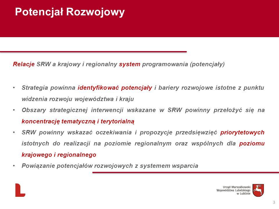 3 Potencjał Rozwojowy Relacje SRW a krajowy i regionalny system programowania (potencjały) Strategia powinna identyfikować potencjały i bariery rozwoj