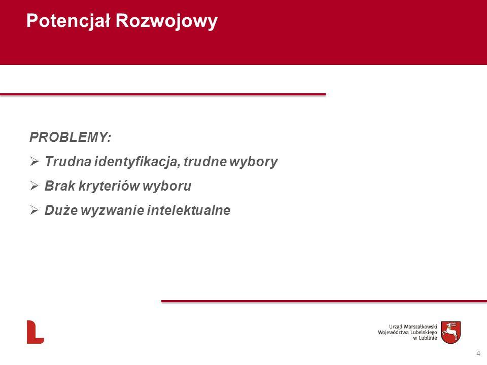 5 Terytorializacja - co wynika z dokumentów strategicznych .