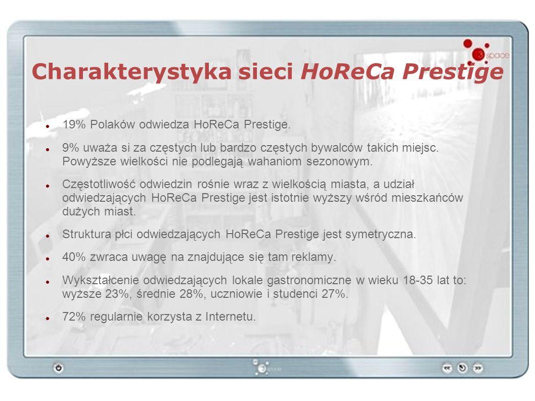 Charakterystyka sieci HoReCa Prestige 19% Polaków odwiedza HoReCa Prestige. 9% uważa si za częstych lub bardzo częstych bywalców takich miejsc. Powyżs