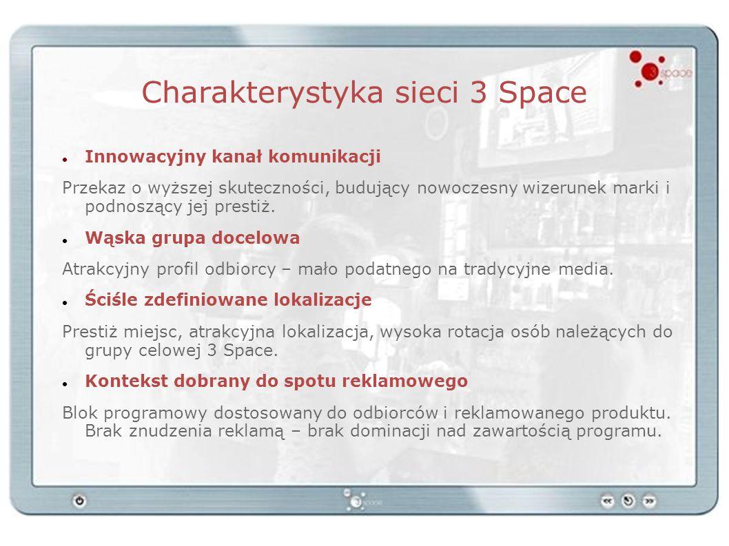 Charakterystyka sieci 3 Space Innowacyjny kanał komunikacji Przekaz o wyższej skuteczności, budujący nowoczesny wizerunek marki i podnoszący jej prest