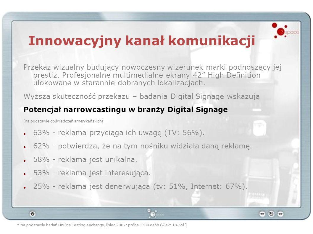 Innowacyjny kanał komunikacji Przekaz wizualny budujący nowoczesny wizerunek marki podnoszący jej prestiż. Profesjonalne multimedialne ekrany 42 High