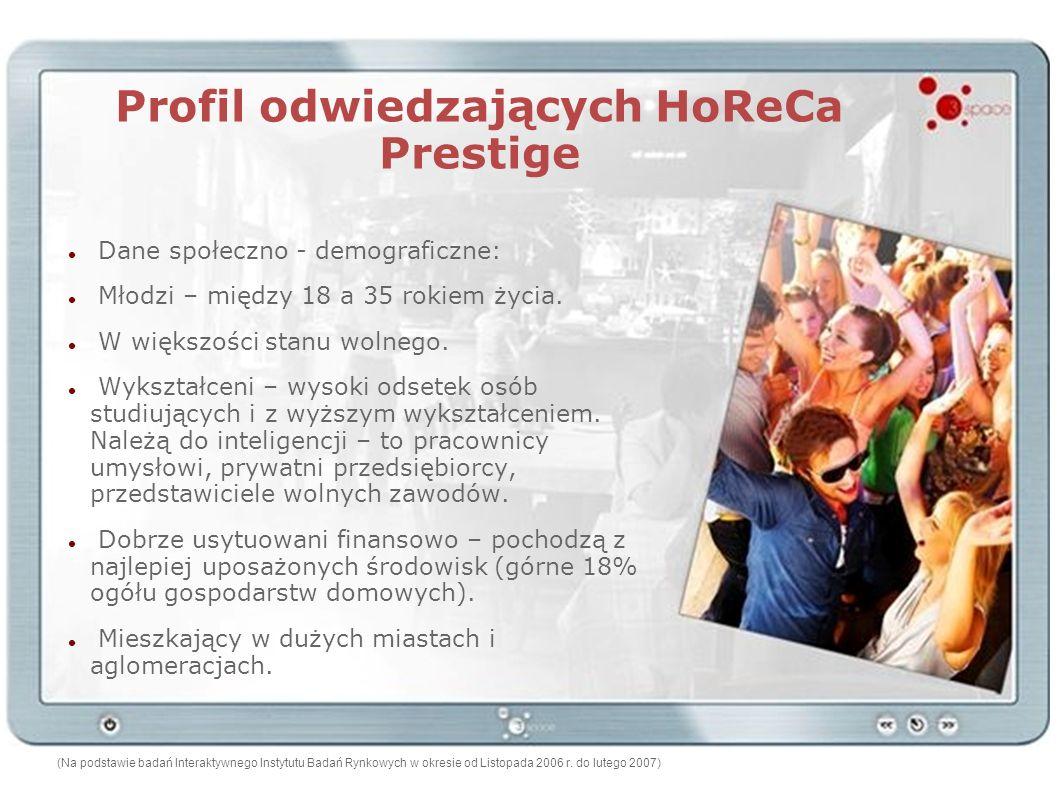 Profil odwiedzających HoReCa Prestige Dane społeczno - demograficzne: Młodzi – między 18 a 35 rokiem życia. W większości stanu wolnego. Wykształceni –