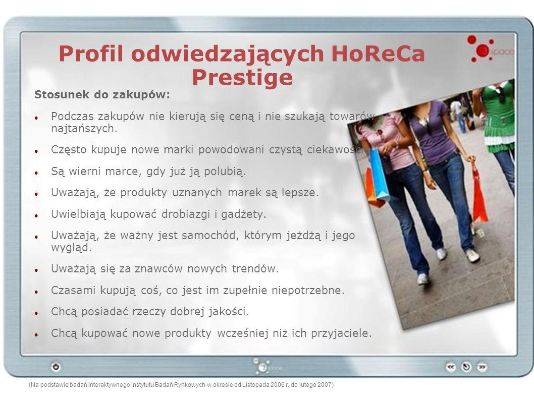 Profil odwiedzających HoReCa Prestige Stosunek do zakupów: Podczas zakupów nie kierują się ceną i nie szukają towarów najtańszych. Często kupuje nowe