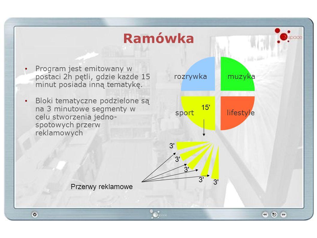 Ramówka Program jest emitowany w postaci 2h pętli, gdzie każde 15 minut posiada inną tematykę. Bloki tematyczne podzielone są na 3 minutowe segmenty w