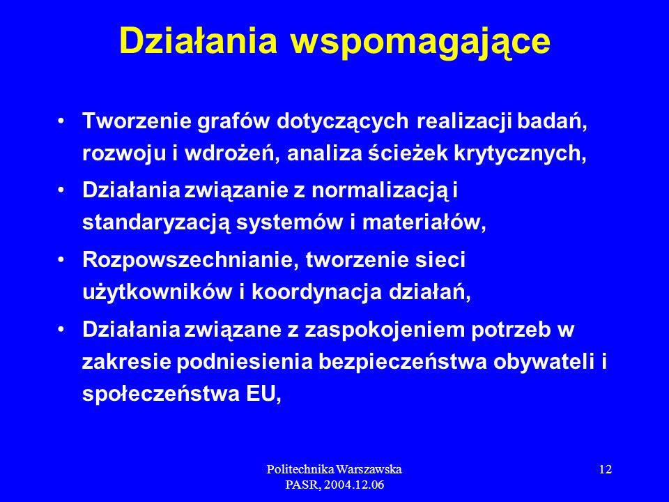 Politechnika Warszawska PASR, 2004.12.06 12 Tworzenie grafów dotyczących realizacji badań, rozwoju i wdrożeń, analiza ścieżek krytycznych, Działania związanie z normalizacją i standaryzacją systemów i materiałów, Rozpowszechnianie, tworzenie sieci użytkowników i koordynacja działań, Działania związane z zaspokojeniem potrzeb w zakresie podniesienia bezpieczeństwa obywateli i społeczeństwa EU, Działania wspomagające