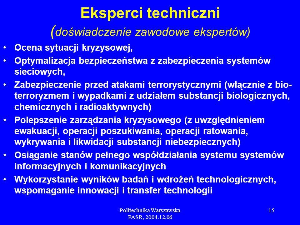 Politechnika Warszawska PASR, 2004.12.06 15 Ocena sytuacji kryzysowej, Optymalizacja bezpieczeństwa z zabezpieczenia systemów sieciowych, Zabezpieczenie przed atakami terrorystycznymi (włącznie z bio- terroryzmem i wypadkami z udziałem substancji biologicznych, chemicznych i radioaktywnych) Polepszenie zarządzania kryzysowego (z uwzględnieniem ewakuacji, operacji poszukiwania, operacji ratowania, wykrywania i likwidacji substancji niebezpiecznych) Osiąganie stanów pełnego współdziałania systemu systemów informacyjnych i komunikacyjnych Wykorzystanie wyników badań i wdrożeń technologicznych, wspomaganie innowacji i transfer technologii Eksperci techniczni ( doświadczenie zawodowe ekspertów)