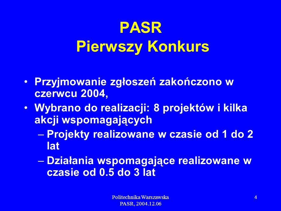 Politechnika Warszawska PASR, 2004.12.06 4 Przyjmowanie zgłoszeń zakończono w czerwcu 2004, Wybrano do realizacji: 8 projektów i kilka akcji wspomagających –Projekty realizowane w czasie od 1 do 2 lat –Działania wspomagające realizowane w czasie od 0.5 do 3 lat PASR Pierwszy Konkurs